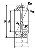 GE - DO plain bearing